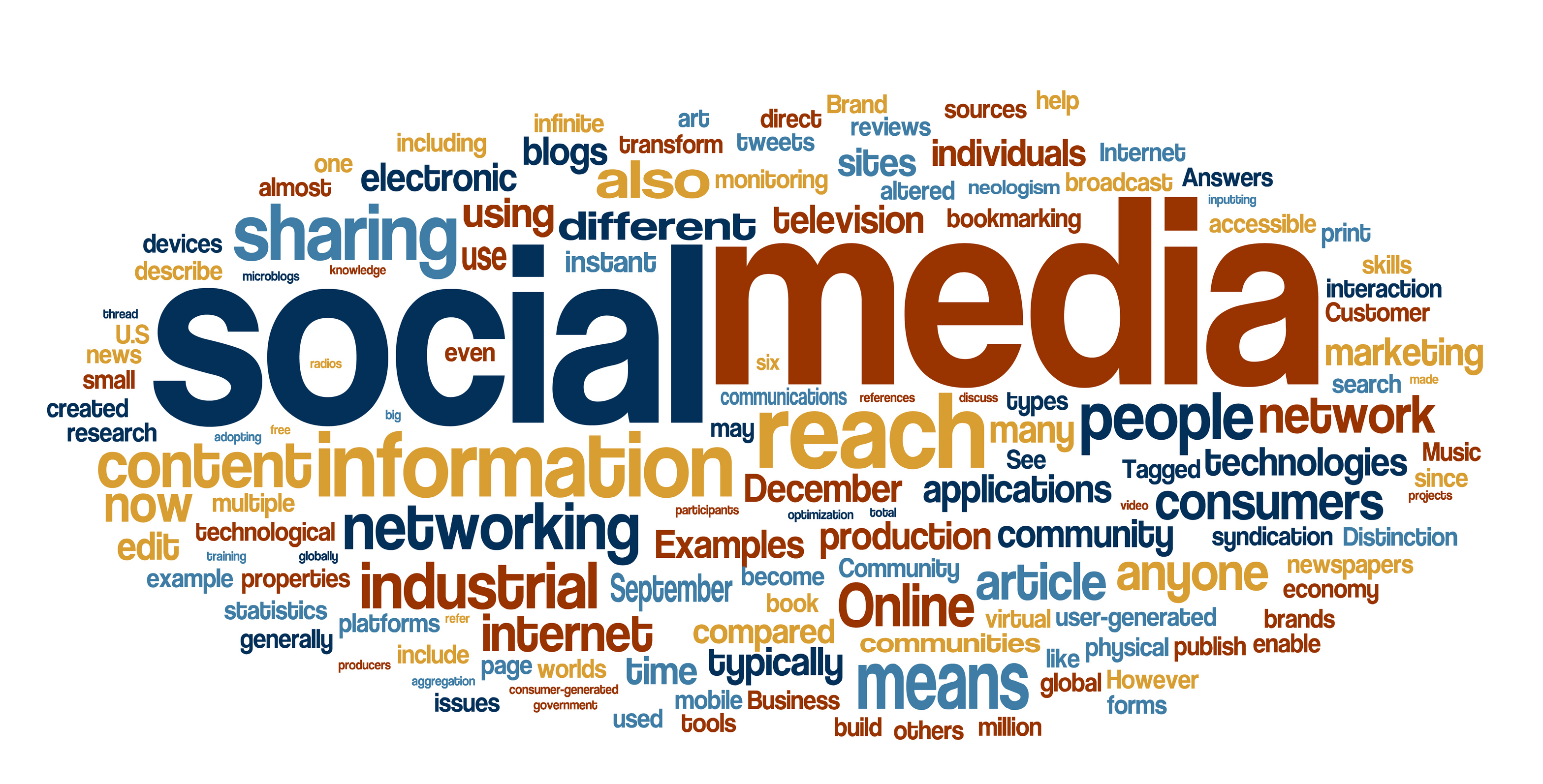 Social-Media Tag-Cloud